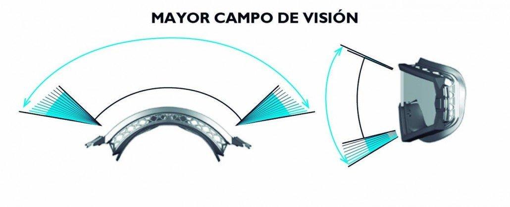 Smith Optics Campo de visión