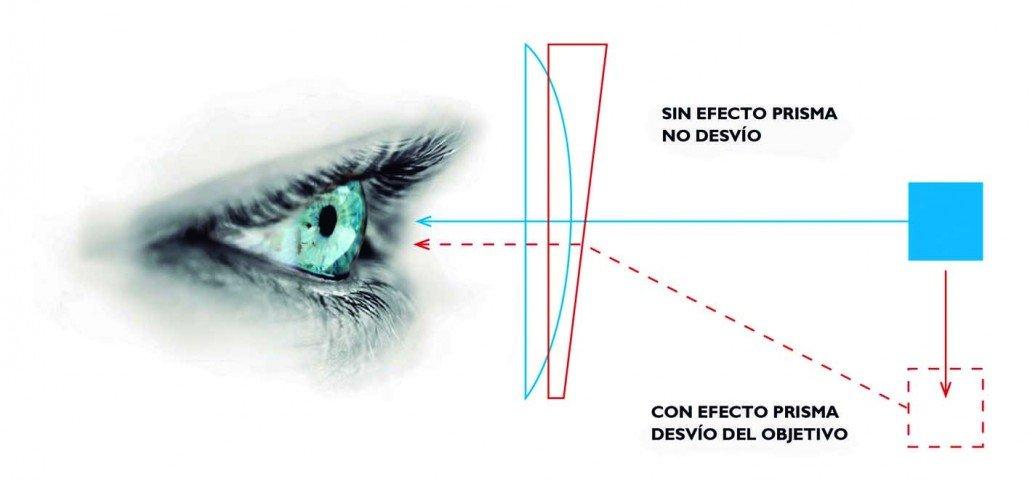 Smith Optics TLT