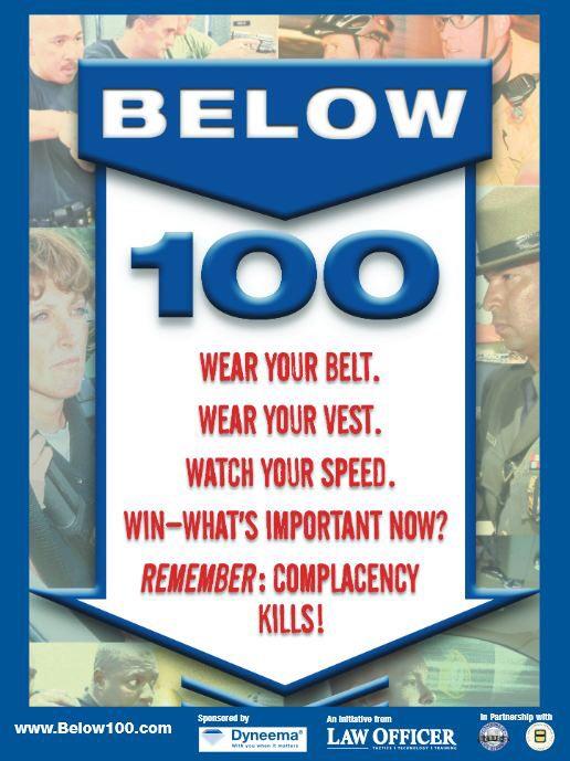 BELOW100